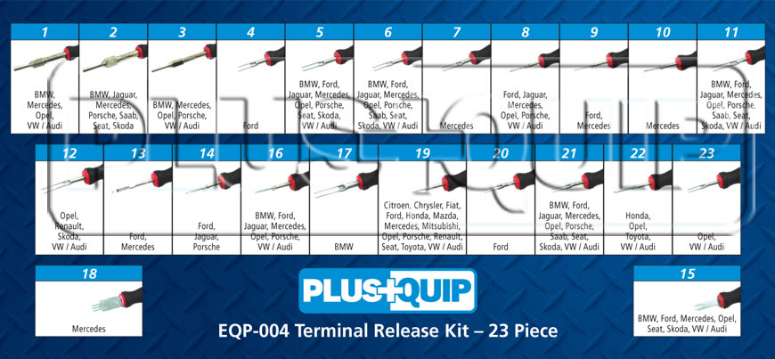 EQP-004 Electrical Terminal Release Kit